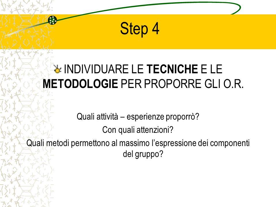 Step 4 INDIVIDUARE LE TECNICHE E LE METODOLOGIE PER PROPORRE GLI O.R. Quali attività – esperienze proporrò? Con quali attenzioni? Quali metodi permett