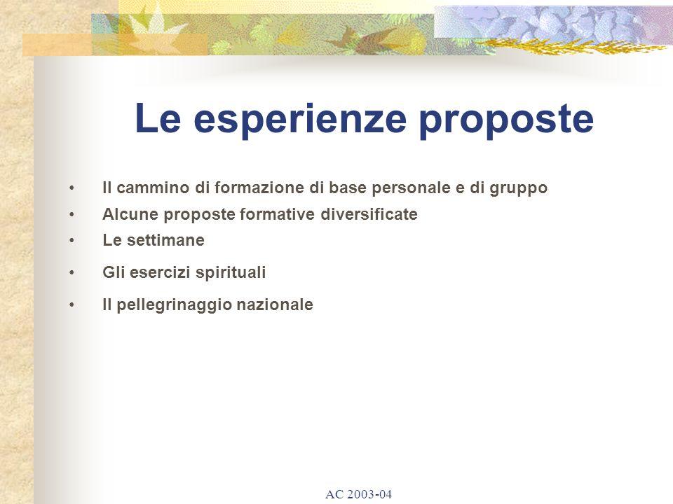 AC 2003-04 Le esperienze proposte Il cammino di formazione di base personale e di gruppo Alcune proposte formative diversificate Le settimane Gli esercizi spirituali Il pellegrinaggio nazionale