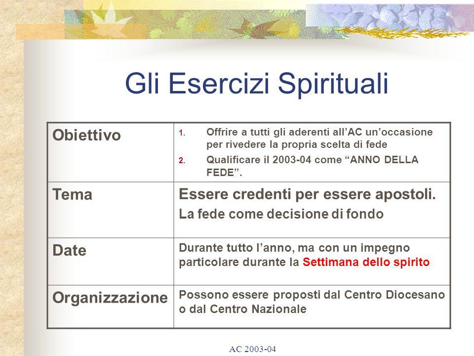AC 2003-04 Gli Esercizi Spirituali Obiettivo 1.