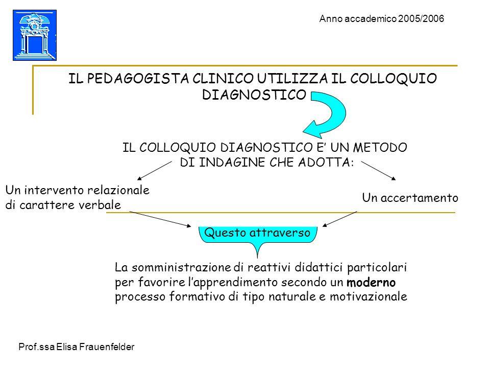 Prof.ssa Elisa Frauenfelder Anno accademico 2005/2006 IL PEDAGOGISTA CLINICO UTILIZZA IL COLLOQUIO DIAGNOSTICO IL COLLOQUIO DIAGNOSTICO E UN METODO DI