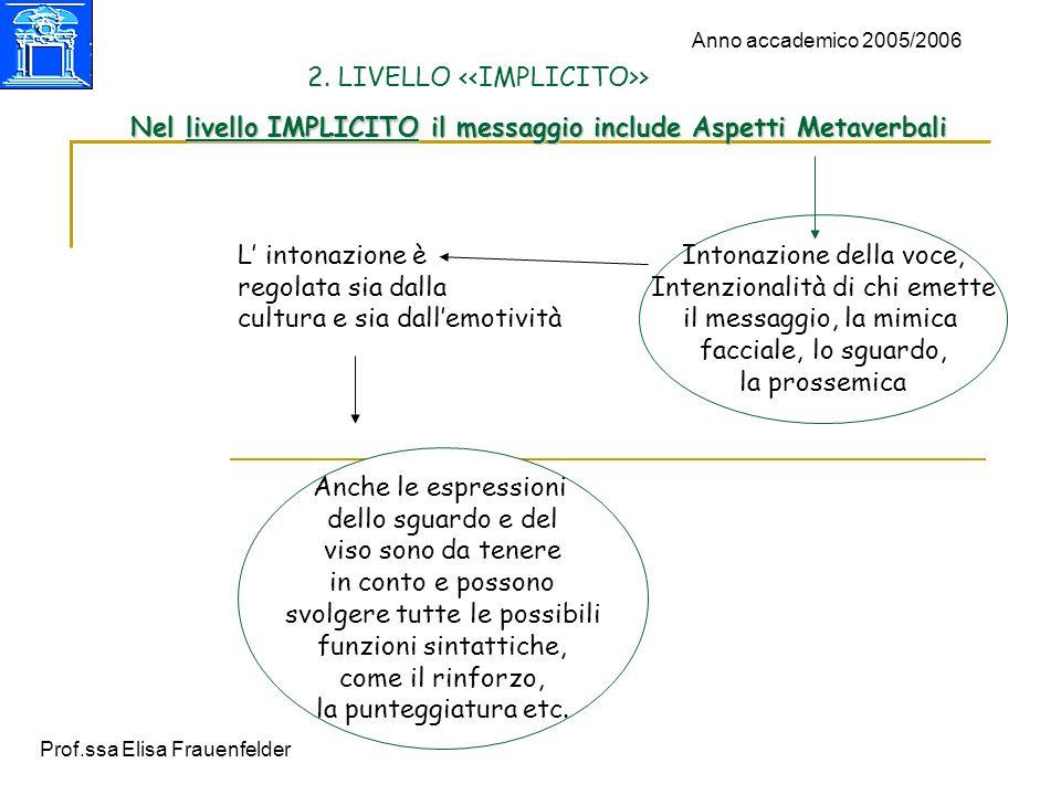 Prof.ssa Elisa Frauenfelder Anno accademico 2005/2006 2. LIVELLO > Nel livello IMPLICITO il messaggio include Aspetti Metaverbali Intonazione della vo