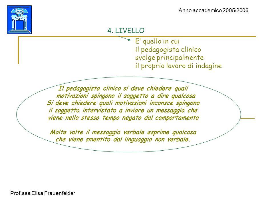 Prof.ssa Elisa Frauenfelder Anno accademico 2005/2006. 4. LIVELLO E quello in cui il pedagogista clinico svolge principalmente il proprio lavoro di in