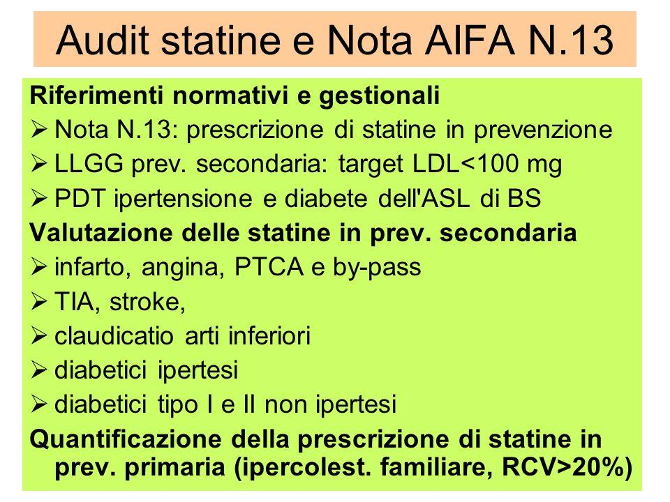 Audit statine e Nota AIFA N.13 Riferimenti normativi e gestionali Nota N.13: prescrizione di statine in prevenzione LLGG prev. secondaria: target LDL<
