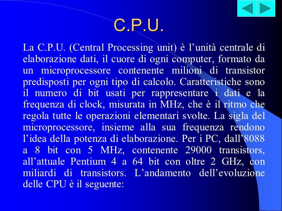 SCHEMA GENERALE Lo schema generale di un computer, per quanto riguarda il flusso di dati da elaborare, è il seguente: C.P.U. OUTPUT INPUT MEMORIE