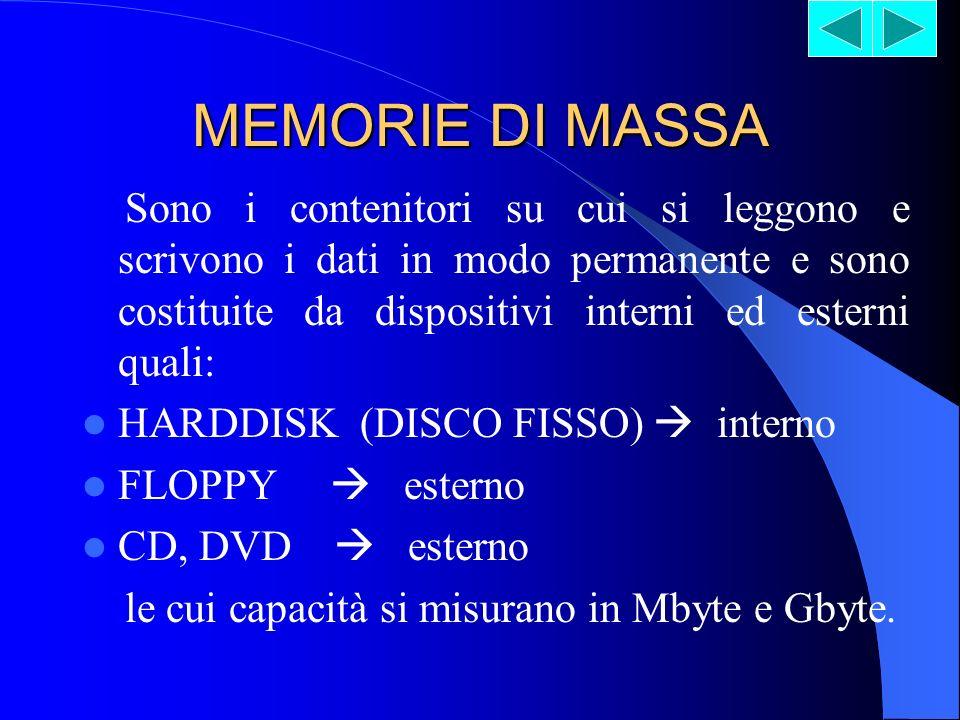 MEMORIE MEMORIE DI MASSA ROM CACHE RAM.