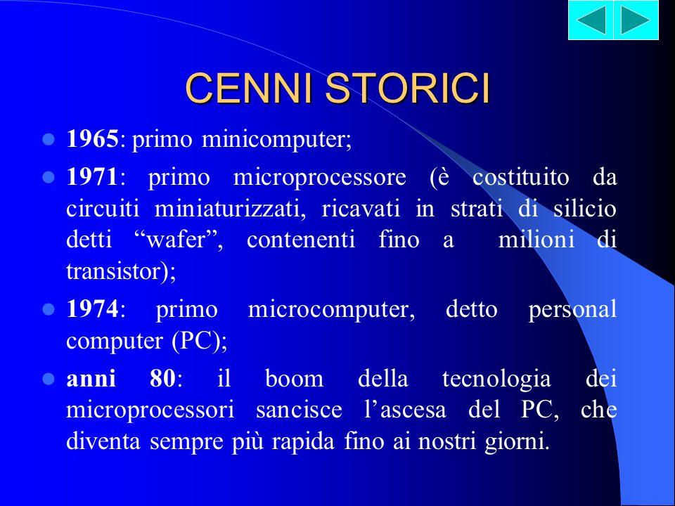 CENNI STORICI La storia ufficiale del computer inizia nel 1946 con lENIAC, primo calcolatore elettronico a valvole (17.468 valvole). Nel 1947 nasce il
