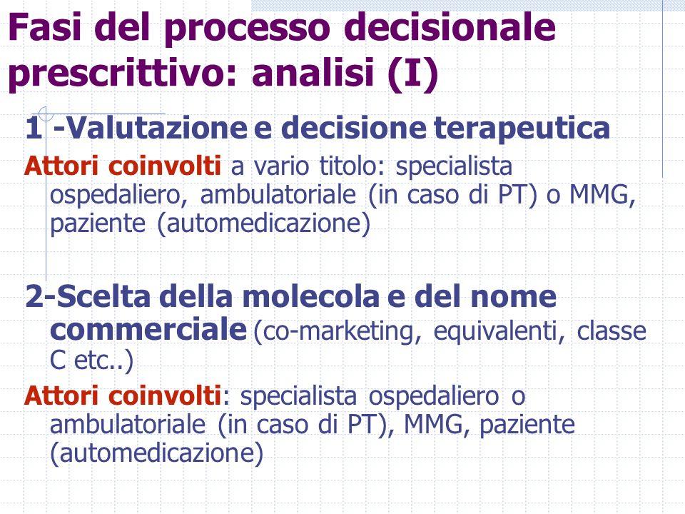 Fasi del processo decisionale prescrittivo: analisi (I) 1 -Valutazione e decisione terapeutica Attori coinvolti a vario titolo: specialista ospedaliero, ambulatoriale (in caso di PT) o MMG, paziente (automedicazione) 2-Scelta della molecola e del nome commerciale (co-marketing, equivalenti, classe C etc..) Attori coinvolti: specialista ospedaliero o ambulatoriale (in caso di PT), MMG, paziente (automedicazione)