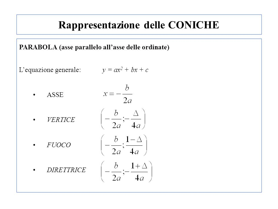Rappresentazione delle CONICHE Esempi: y = 4x 2 + 3x + 2 y = 4x 2 + 2