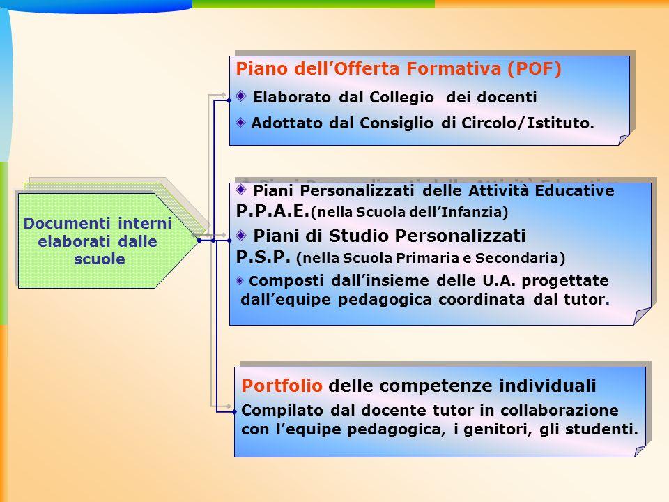 P.S.P.Piano di Studi Personalizzato P.S.P.