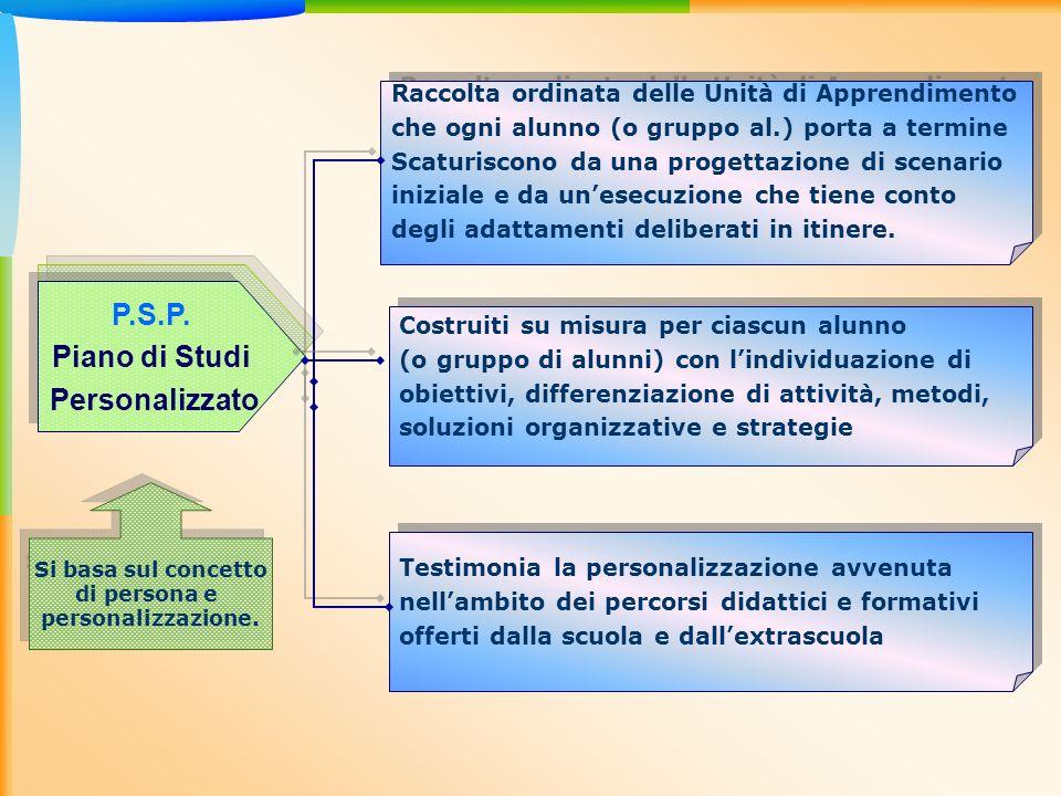 P.S.P. Piano di Studi Personalizzato P.S.P. Piano di Studi Personalizzato Raccolta ordinata delle Unità di Apprendimento che ogni alunno (o gruppo al.