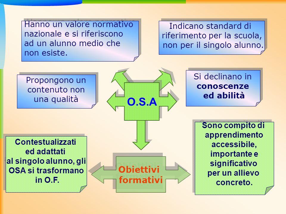 Indicano standard di riferimento per la scuola, non per il singolo alunno. Indicano standard di riferimento per la scuola, non per il singolo alunno.