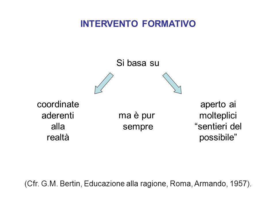 Si basa su coordinate aderenti alla realtà aperto ai molteplici sentieri del possibile ma è pur sempre (Cfr. G.M. Bertin, Educazione alla ragione, Rom