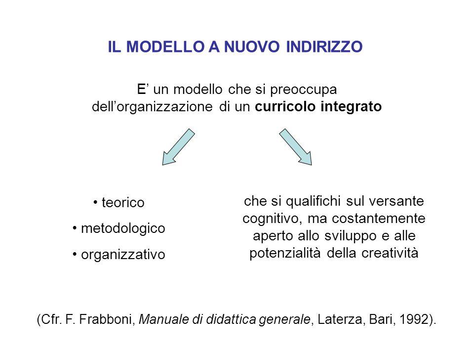 E un modello che si preoccupa dellorganizzazione di un curricolo integrato teorico metodologico organizzativo che si qualifichi sul versante cognitivo