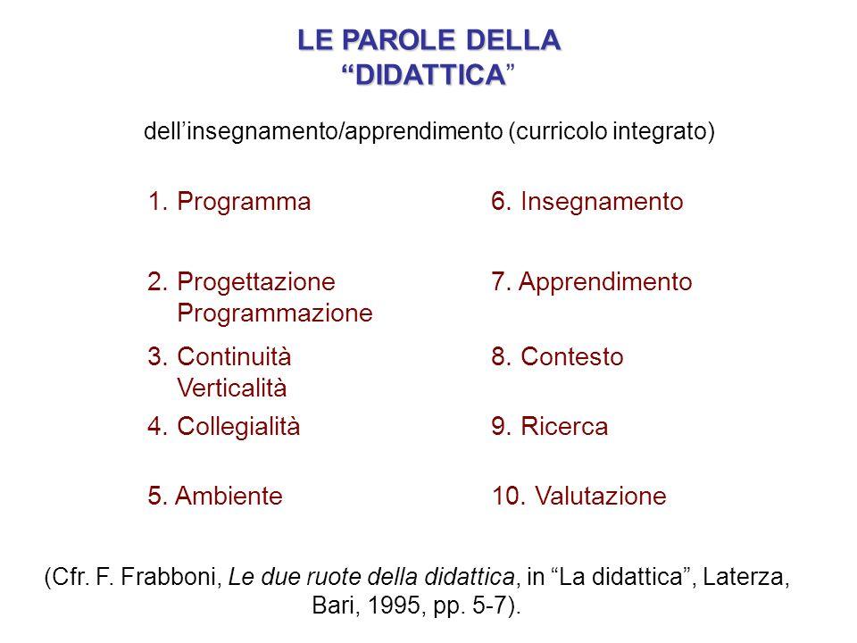 1. Programma 2. Progettazione Programmazione 3. Continuità Verticalità 4. Collegialità 5. Ambiente10. Valutazione 8. Contesto 7. Apprendimento 9. Rice