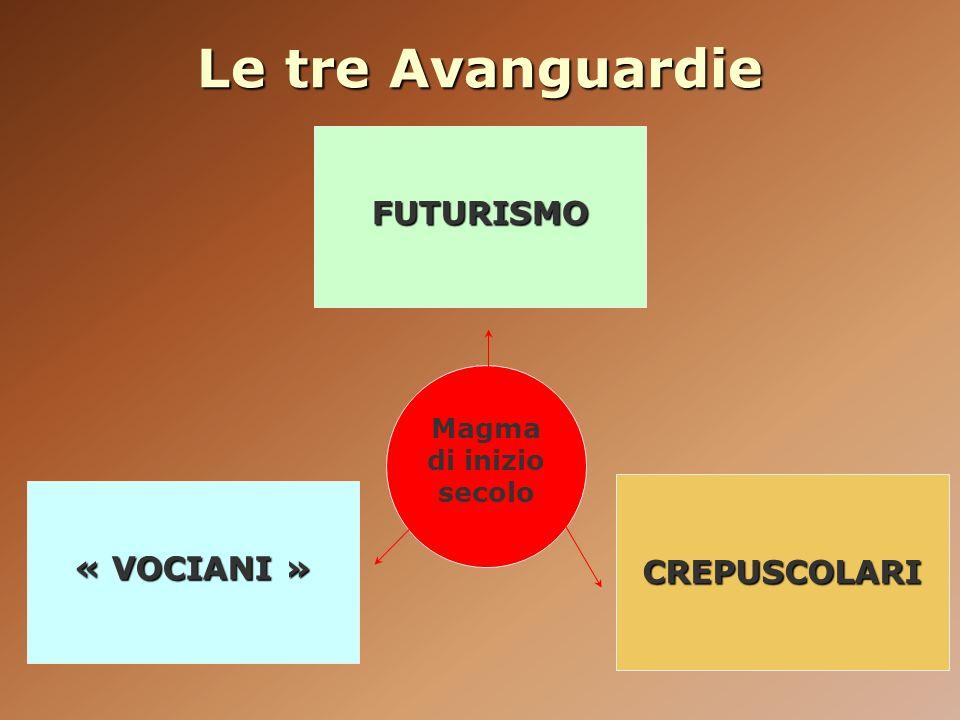 Le tre Avanguardie Magma di inizio secolo FUTURISMO CREPUSCOLARI « VOCIANI »