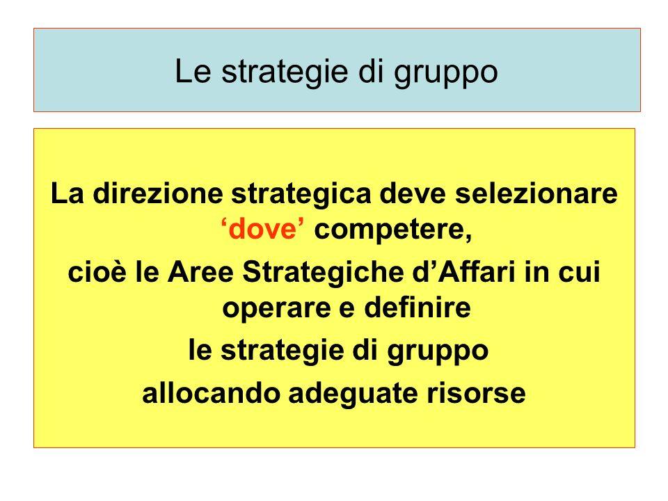 Le strategie di gruppo La direzione strategica deve selezionare dove competere, cioè le Aree Strategiche dAffari in cui operare e definire le strategi