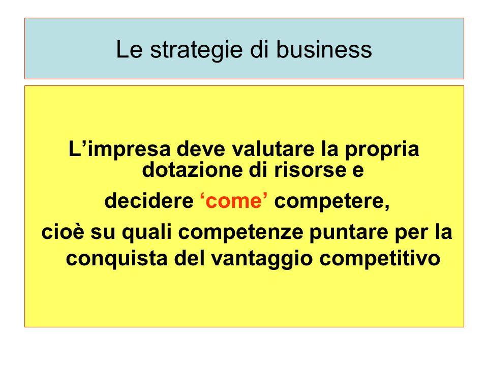 Le strategie di business Limpresa deve valutare la propria dotazione di risorse e decidere come competere, cioè su quali competenze puntare per la con