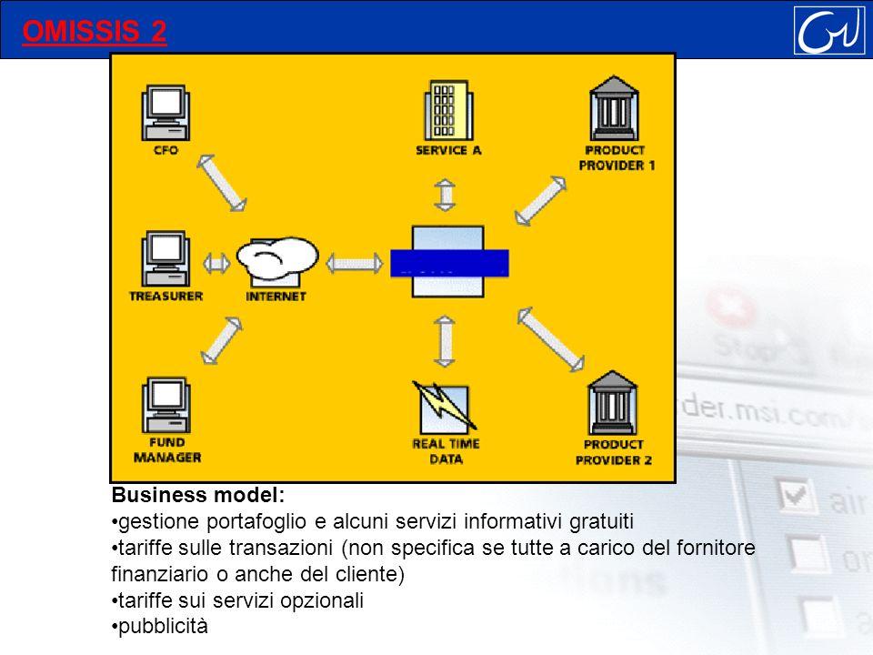Business model: gestione portafoglio e alcuni servizi informativi gratuiti tariffe sulle transazioni (non specifica se tutte a carico del fornitore finanziario o anche del cliente) tariffe sui servizi opzionali pubblicità OMISSIS 2