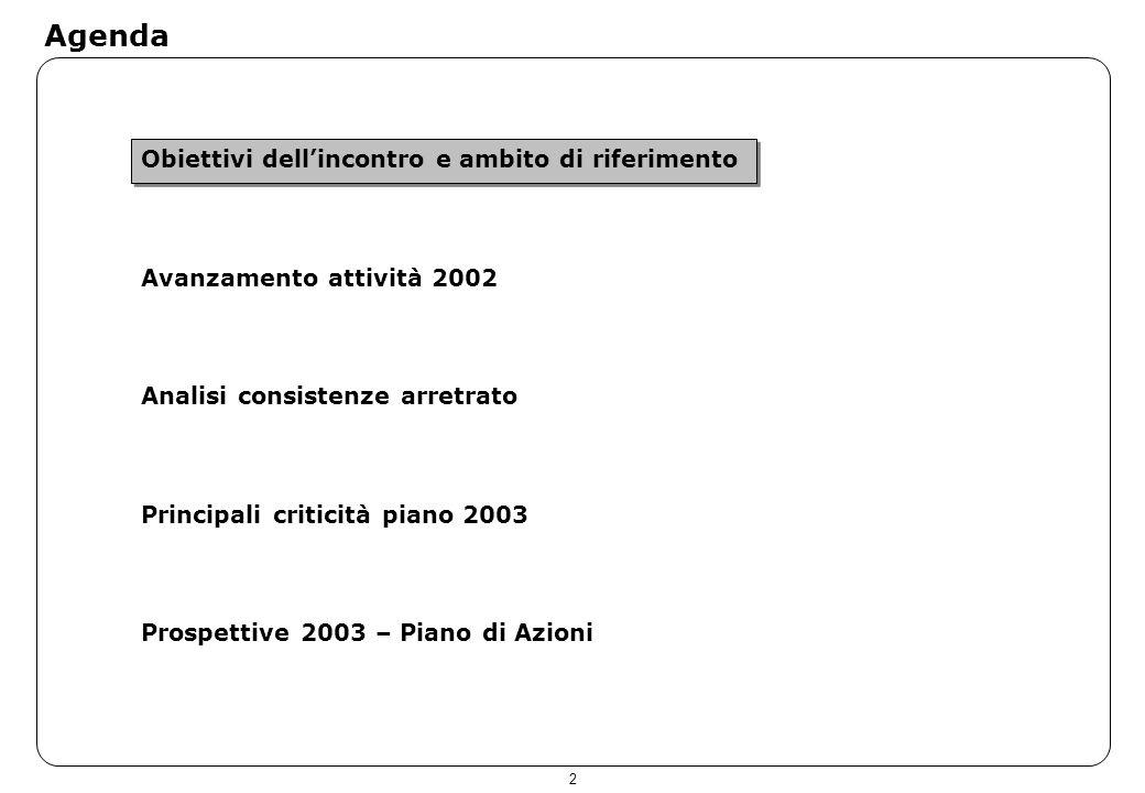 2 Agenda Obiettivi dellincontro e ambito di riferimento Avanzamento attività 2002 Analisi consistenze arretrato Principali criticità piano 2003 Prospe