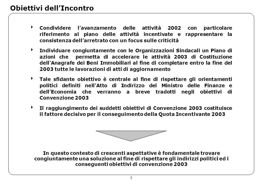 3 Obiettivi dellIncontro Condividere lavanzamento delle attività 2002 con particolare riferimento al piano delle attività incentivate e rappresentare