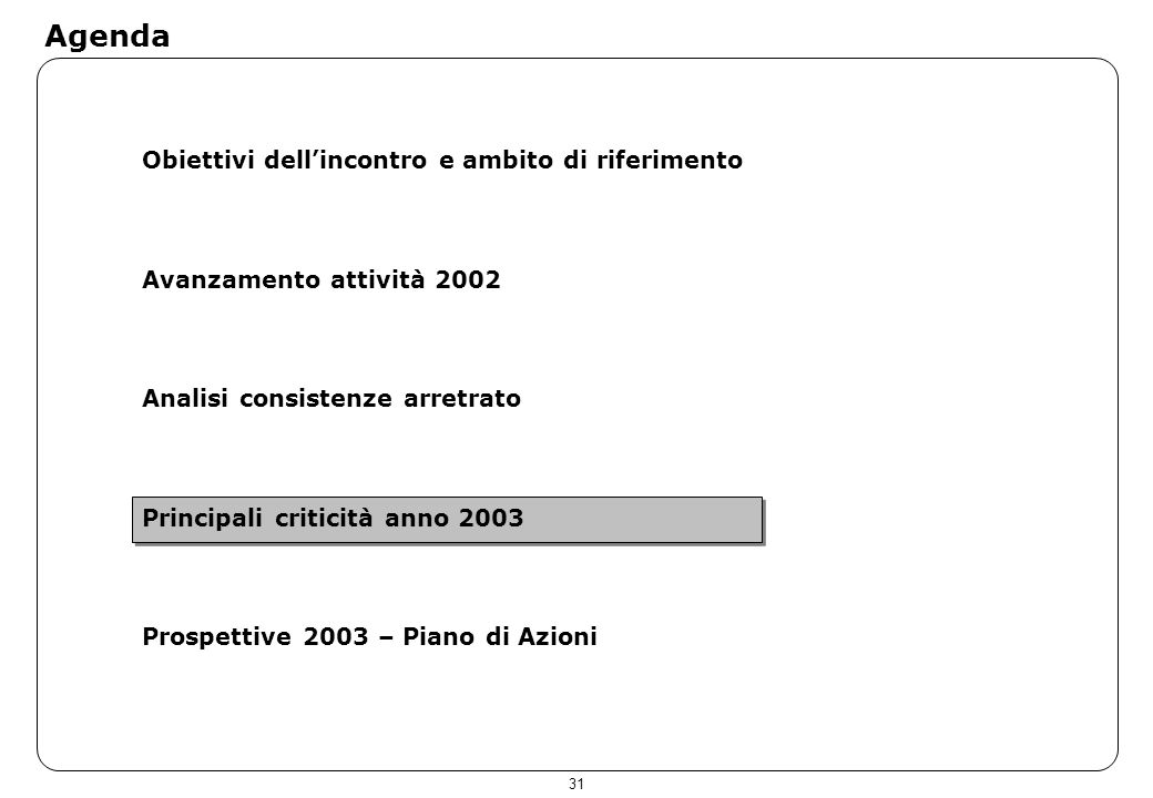 31 Agenda Obiettivi dellincontro e ambito di riferimento Avanzamento attività 2002 Analisi consistenze arretrato Principali criticità anno 2003 Prospe