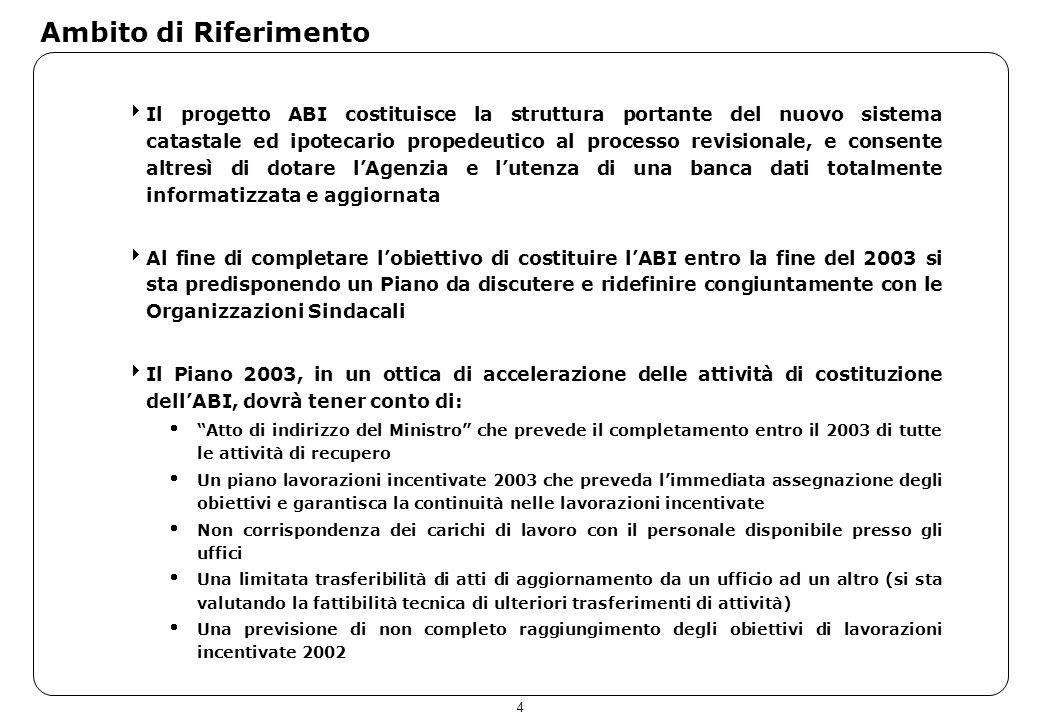 4 Ambito di Riferimento Il progetto ABI costituisce la struttura portante del nuovo sistema catastale ed ipotecario propedeutico al processo revisiona