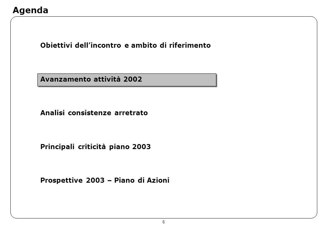 6 Agenda Obiettivi dellincontro e ambito di riferimento Avanzamento attività 2002 Analisi consistenze arretrato Principali criticità piano 2003 Prospe