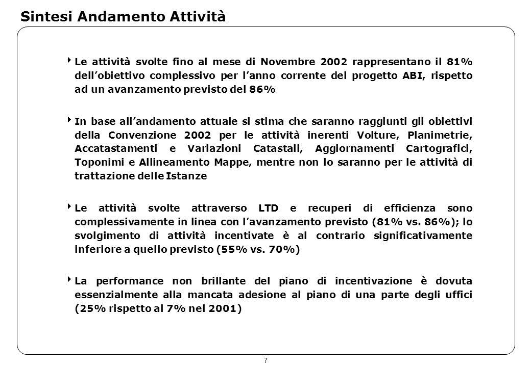 7 Sintesi Andamento Attività Le attività svolte fino al mese di Novembre 2002 rappresentano il 81% dellobiettivo complessivo per lanno corrente del pr