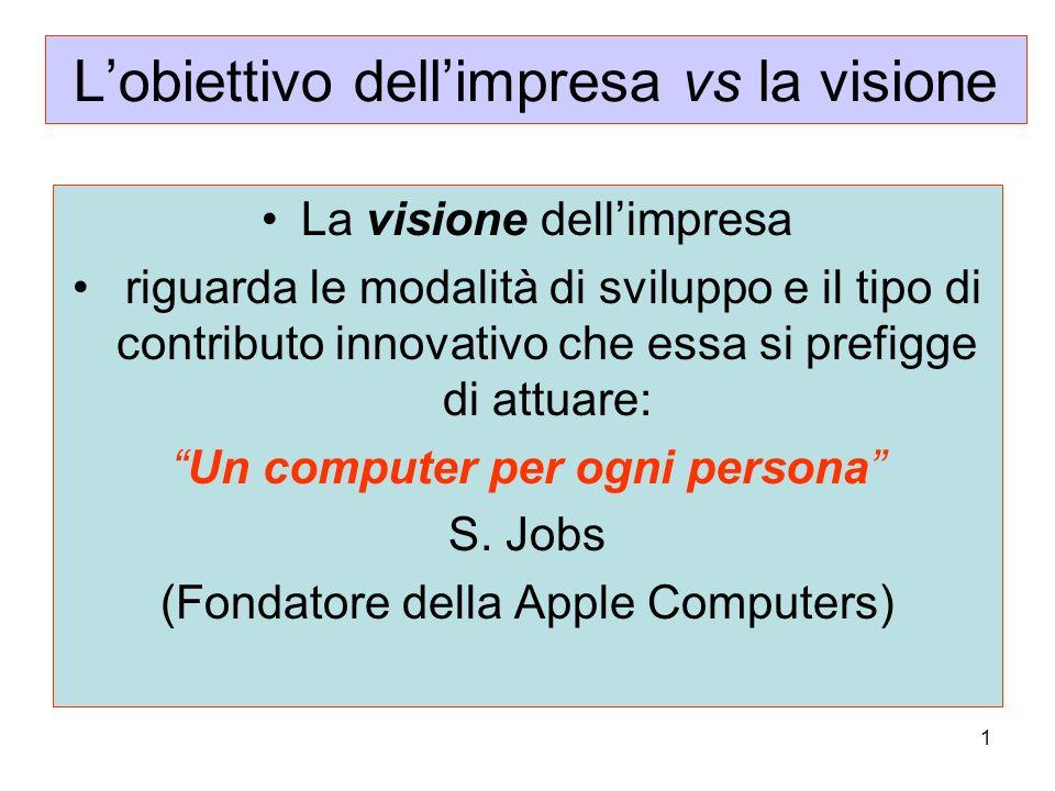 1 Lobiettivo dellimpresa vs la visione La visione dellimpresa riguarda le modalità di sviluppo e il tipo di contributo innovativo che essa si prefigge di attuare: Un computer per ogni persona S.