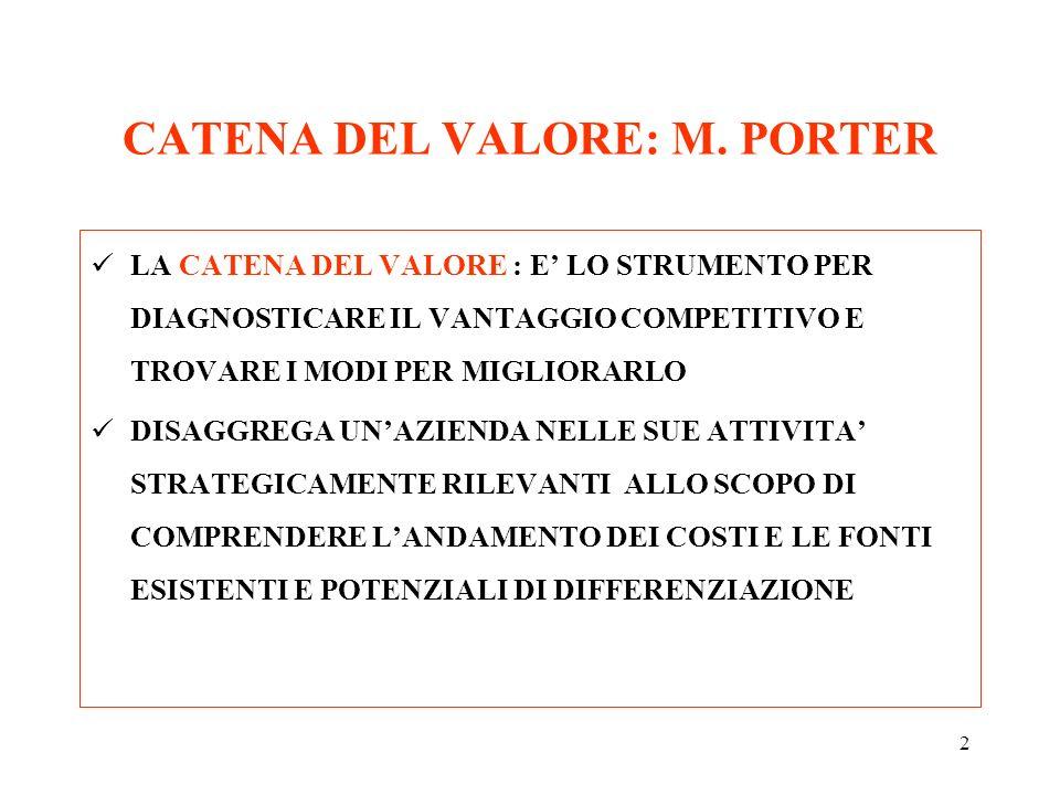 2 CATENA DEL VALORE: M. PORTER LA CATENA DEL VALORE : E LO STRUMENTO PER DIAGNOSTICARE IL VANTAGGIO COMPETITIVO E TROVARE I MODI PER MIGLIORARLO DISAG