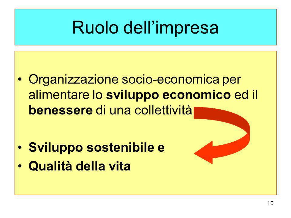 10 Ruolo dellimpresa Organizzazione socio-economica per alimentare lo sviluppo economico ed il benessere di una collettività Sviluppo sostenibile e Qualità della vita