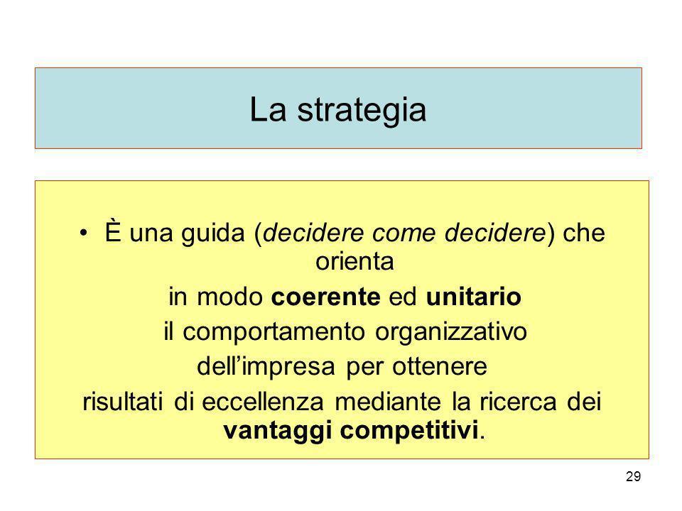 29 La strategia È una guida (decidere come decidere) che orienta in modo coerente ed unitario il comportamento organizzativo dellimpresa per ottenere risultati di eccellenza mediante la ricerca dei vantaggi competitivi.