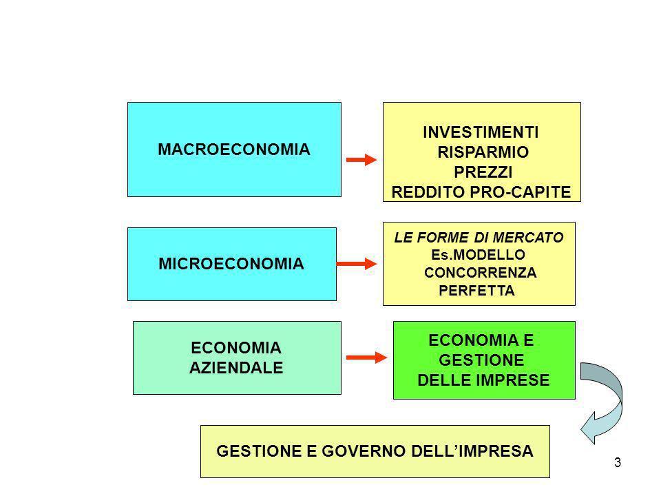 14 IMPRESA / AZIENDA LIMPRESA E UN SISTEMA SOCIO- ECONOMICO E TECNICO - APERTO