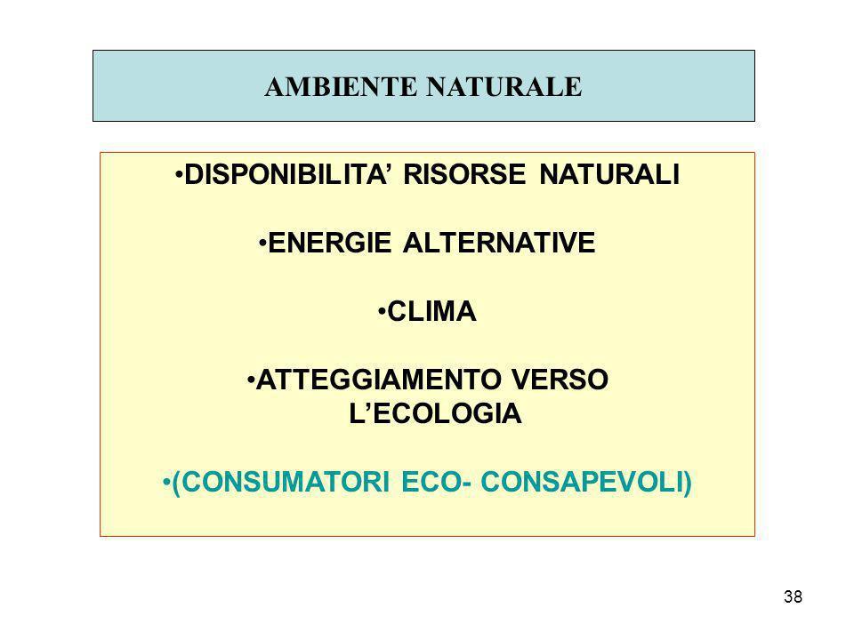 38 AMBIENTE NATURALE DISPONIBILITA RISORSE NATURALI ENERGIE ALTERNATIVE CLIMA ATTEGGIAMENTO VERSO LECOLOGIA (CONSUMATORI ECO- CONSAPEVOLI)