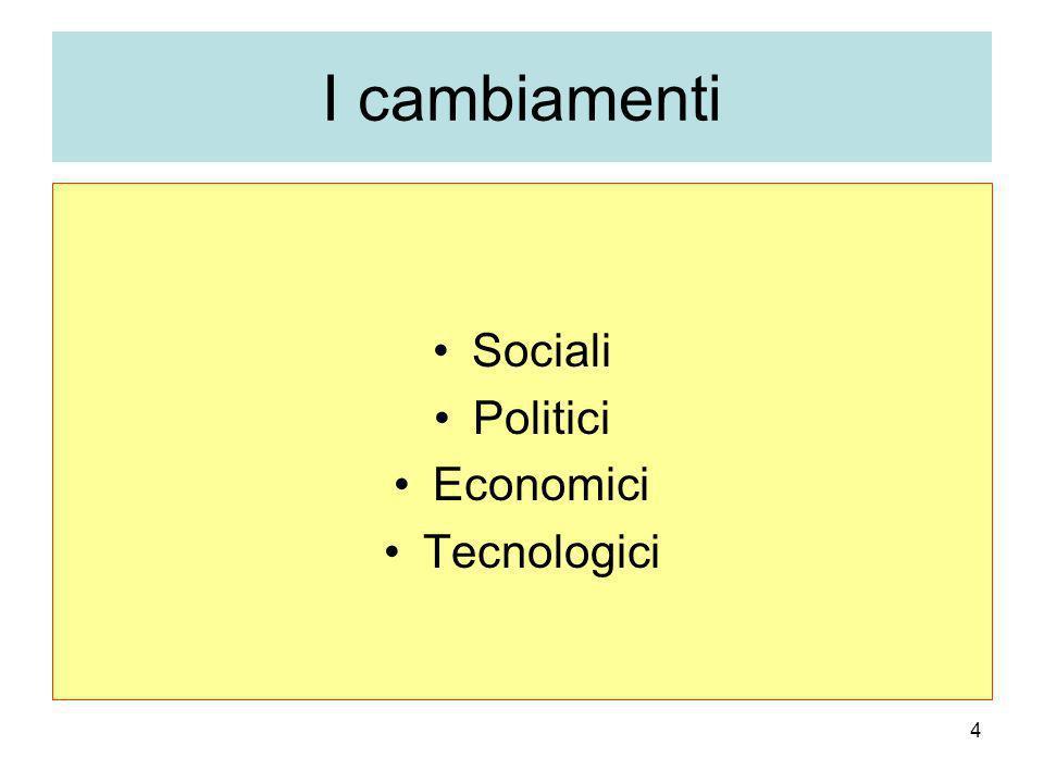 4 I cambiamenti Sociali Politici Economici Tecnologici