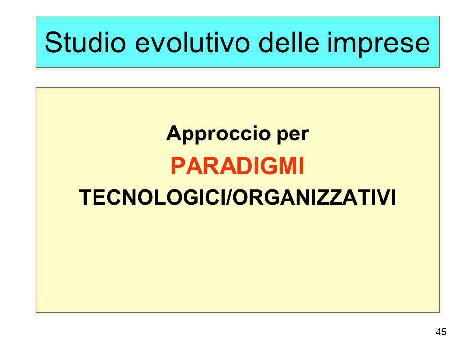 45 Studio evolutivo delle imprese Approccio per PARADIGMI TECNOLOGICI/ORGANIZZATIVI