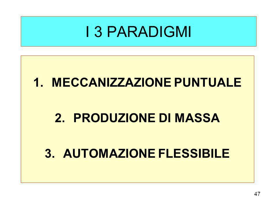 47 I 3 PARADIGMI 1.MECCANIZZAZIONE PUNTUALE 2.PRODUZIONE DI MASSA 3.AUTOMAZIONE FLESSIBILE