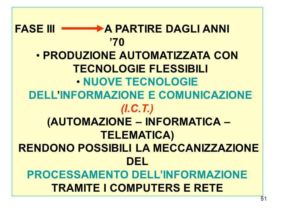 51 FASE III A PARTIRE DAGLI ANNI 70 PRODUZIONE AUTOMATIZZATA CON TECNOLOGIE FLESSIBILI NUOVE TECNOLOGIE DELLINFORMAZIONE E COMUNICAZIONE (I.C.T.) (AUTOMAZIONE – INFORMATICA – TELEMATICA) RENDONO POSSIBILI LA MECCANIZZAZIONE DEL PROCESSAMENTO DELLINFORMAZIONE TRAMITE I COMPUTERS E RETE
