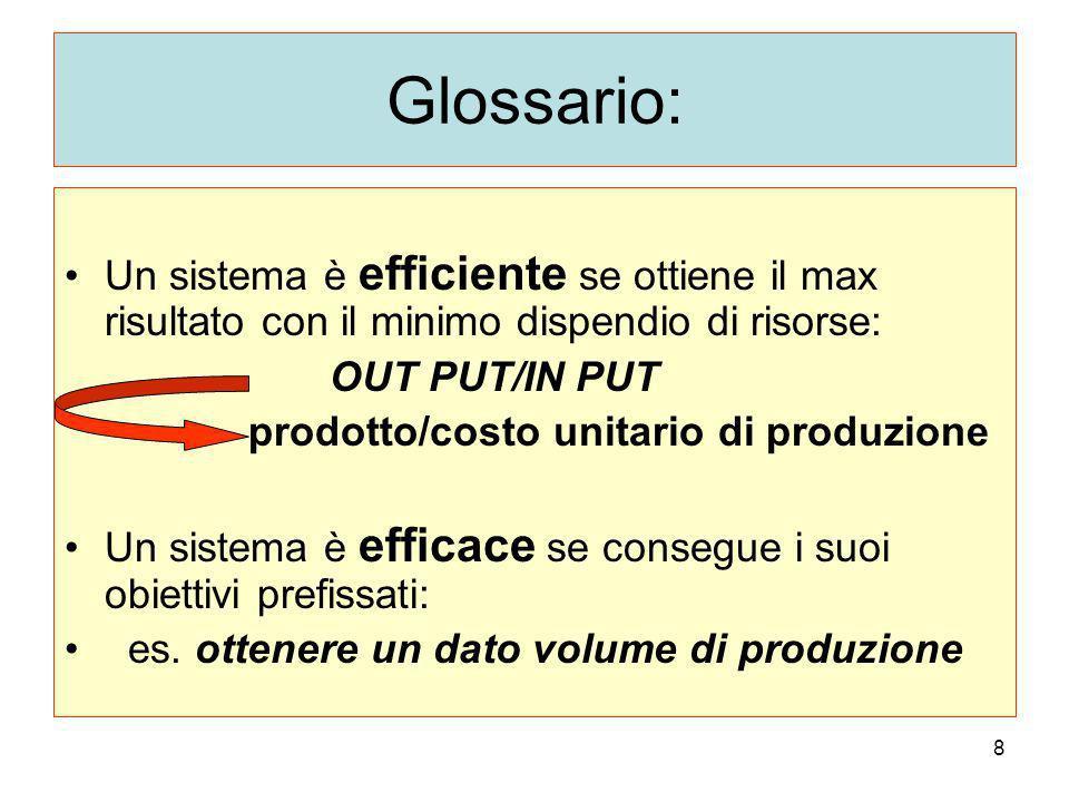 8 Glossario: Un sistema è efficiente se ottiene il max risultato con il minimo dispendio di risorse: OUT PUT/IN PUT prodotto/costo unitario di produzione Un sistema è efficace se consegue i suoi obiettivi prefissati: es.