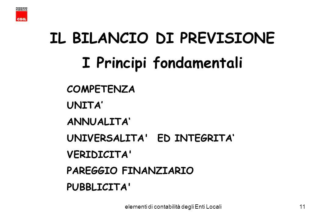 CGIL Funzione Pubblica Provincia di Torino elementi di contabilità degli Enti Locali11 IL BILANCIO DI PREVISIONE I Principi fondamentali COMPETENZA UNITA ANNUALITA UNIVERSALITA ED INTEGRITA VERIDICITA PAREGGIO FINANZIARIO PUBBLICITA