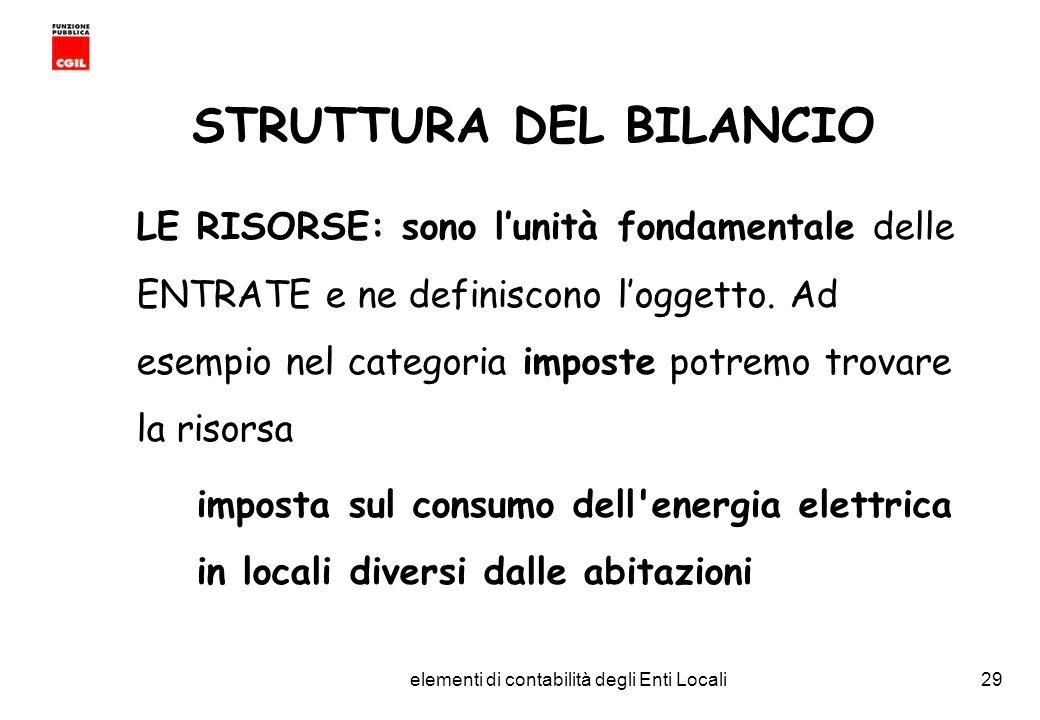 CGIL Funzione Pubblica Provincia di Torino elementi di contabilità degli Enti Locali29 STRUTTURA DEL BILANCIO LE RISORSE: sono lunità fondamentale delle ENTRATE e ne definiscono loggetto.