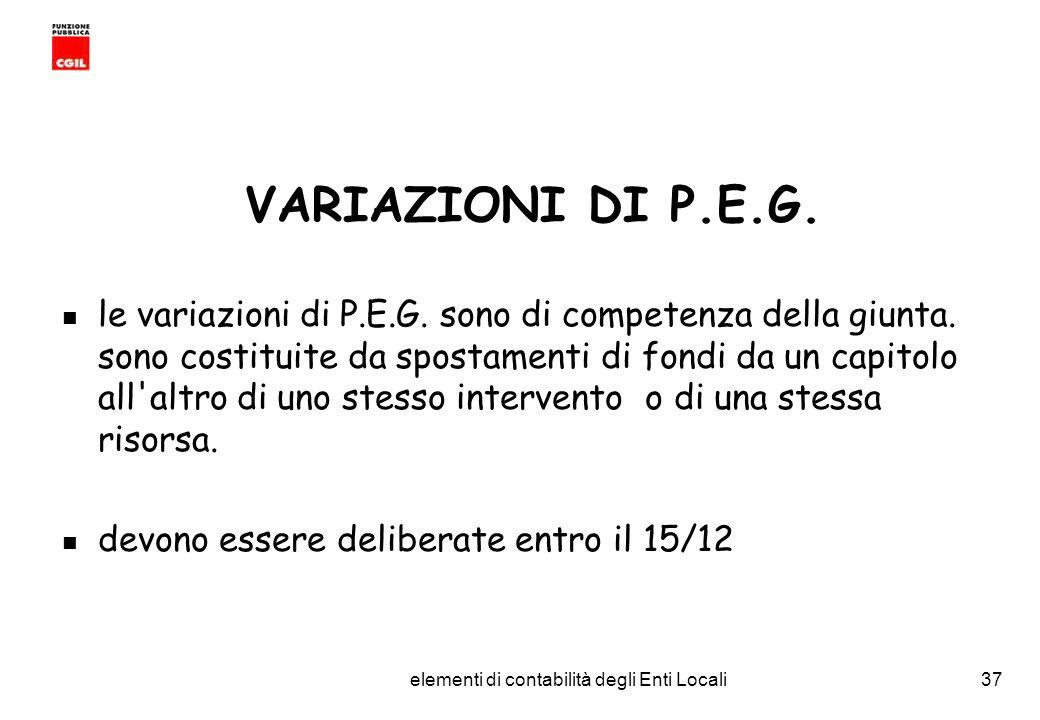 CGIL Funzione Pubblica Provincia di Torino elementi di contabilità degli Enti Locali37 VARIAZIONI DI P.E.G.