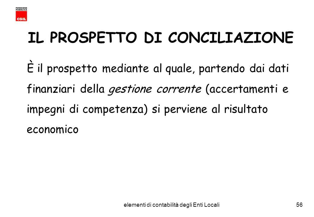 CGIL Funzione Pubblica Provincia di Torino elementi di contabilità degli Enti Locali56 IL PROSPETTO DI CONCILIAZIONE È il prospetto mediante al quale, partendo dai dati finanziari della gestione corrente (accertamenti e impegni di competenza) si perviene al risultato economico