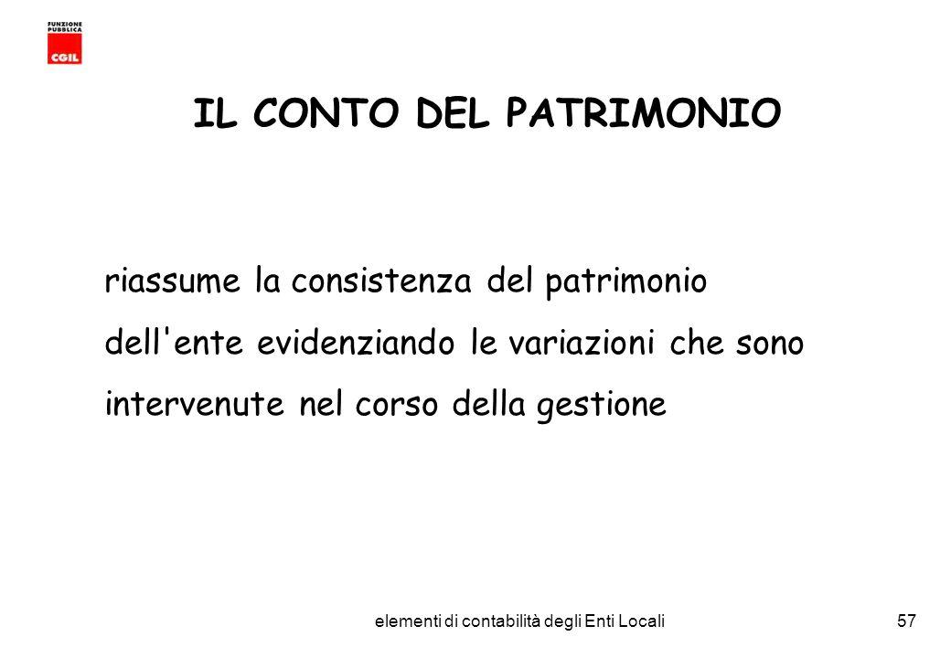 CGIL Funzione Pubblica Provincia di Torino elementi di contabilità degli Enti Locali57 IL CONTO DEL PATRIMONIO riassume la consistenza del patrimonio dell ente evidenziando le variazioni che sono intervenute nel corso della gestione