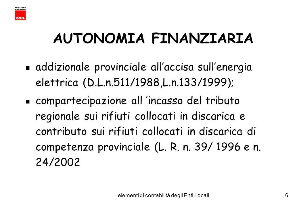 CGIL Funzione Pubblica Provincia di Torino elementi di contabilità degli Enti Locali6 AUTONOMIA FINANZIARIA addizionale provinciale allaccisa sullenergia elettrica (D.L.n.511/1988,L.n.133/1999); compartecipazione all incasso del tributo regionale sui rifiuti collocati in discarica e contributo sui rifiuti collocati in discarica di competenza provinciale (L.