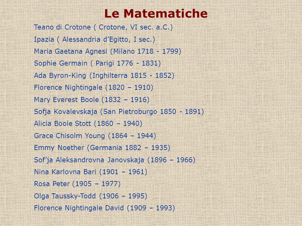 Le Matematiche Teano di Crotone ( Crotone, VI sec. a.C.) Ipazia ( Alessandria dEgitto, I sec.) Maria Gaetana Agnesi (Milano 1718 - 1799) Sophie Germai