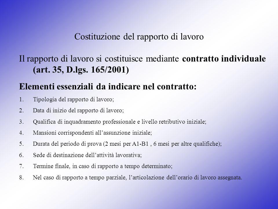 Costituzione del rapporto di lavoro Il rapporto di lavoro si costituisce mediante contratto individuale (art. 35, D.lgs. 165/2001) Elementi essenziali
