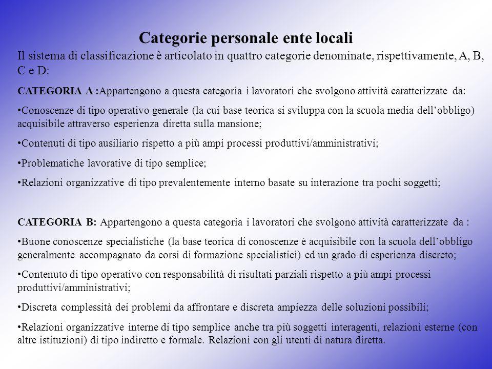 Categorie personale ente locali Il sistema di classificazione è articolato in quattro categorie denominate, rispettivamente, A, B, C e D: CATEGORIA A