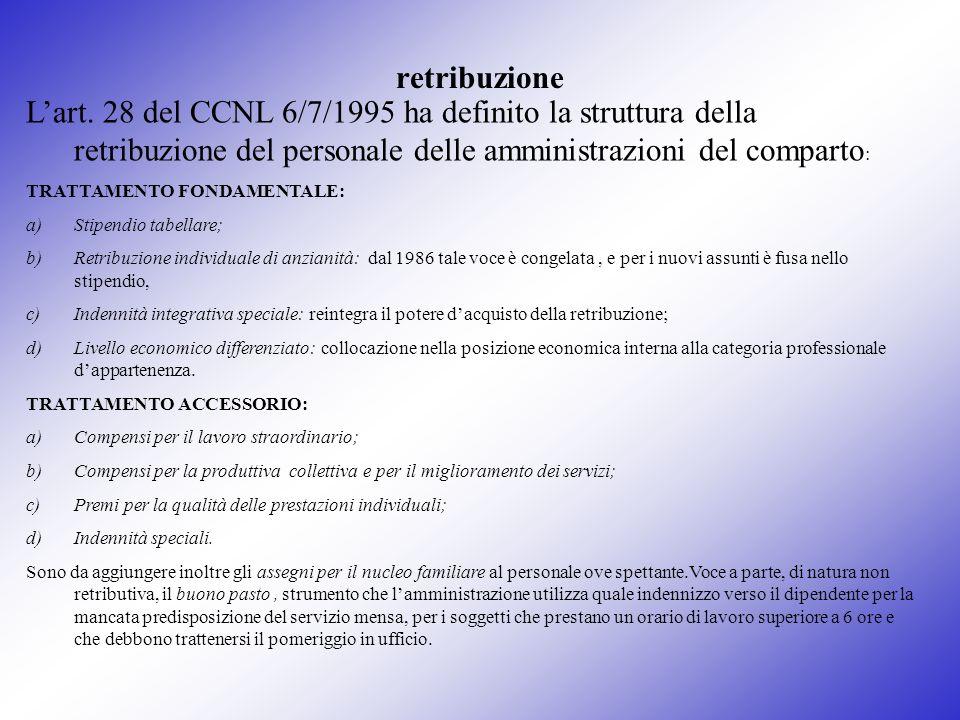 retribuzione Lart. 28 del CCNL 6/7/1995 ha definito la struttura della retribuzione del personale delle amministrazioni del comparto : TRATTAMENTO FON