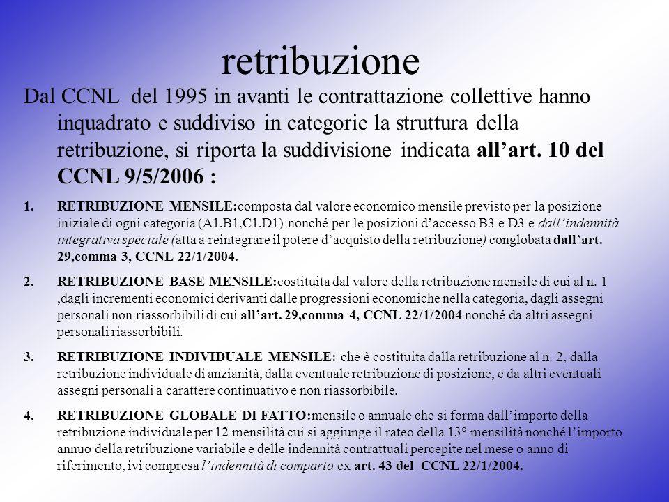 retribuzione Dal CCNL del 1995 in avanti le contrattazione collettive hanno inquadrato e suddiviso in categorie la struttura della retribuzione, si ri